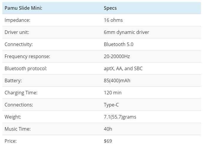 Padmate PaMu Slide Mini Bluetooth 5 Earphones